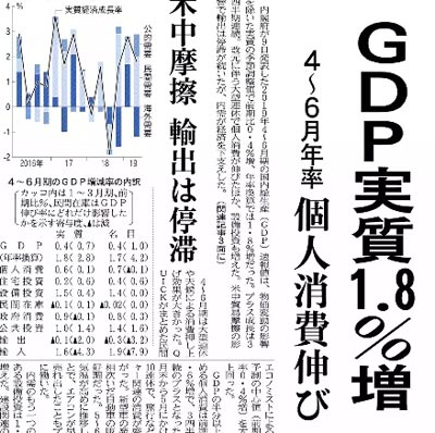 GDP1.8%増!